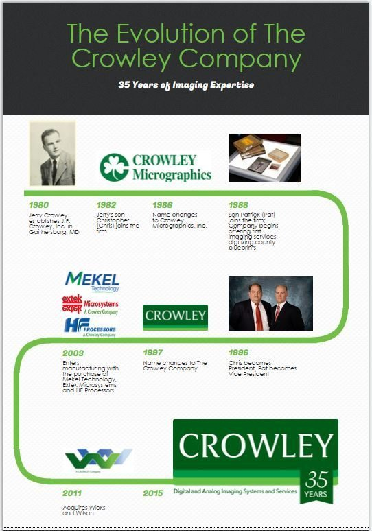 The Evolution of The Crowley Company with 35 years of Imaging and Records Scanning Experience